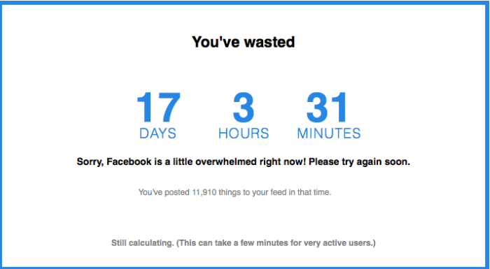 Facebook Time Wasted